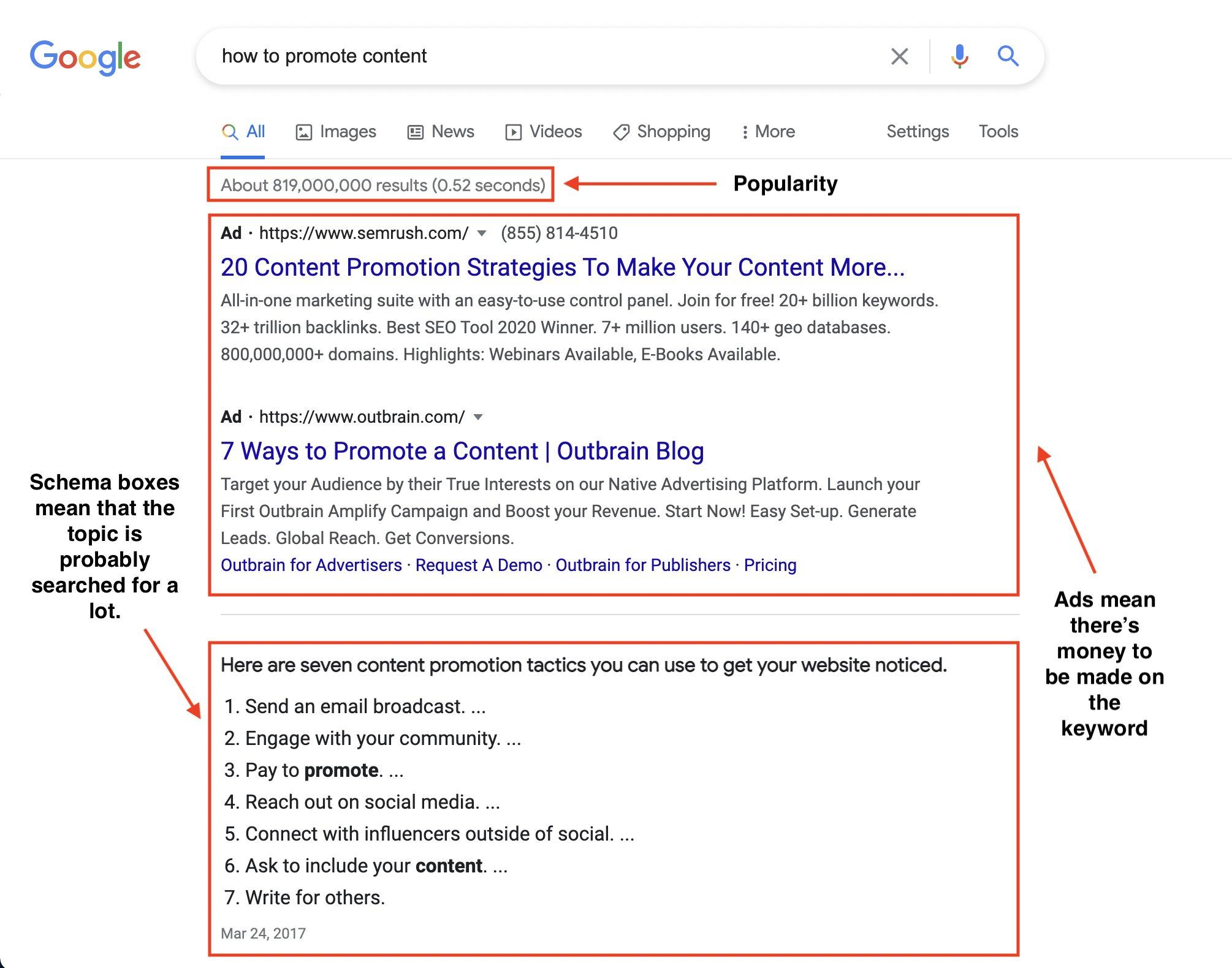 break down of google search